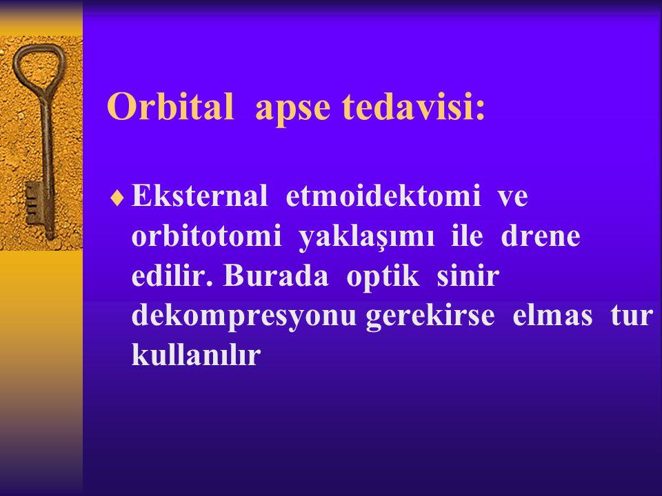 Orbital apse tedavisi:  Eksternal etmoidektomi ve orbitotomi yaklaşımı ile drene edilir. Burada optik sinir dekompresyonu gerekirse elmas tur kullanı