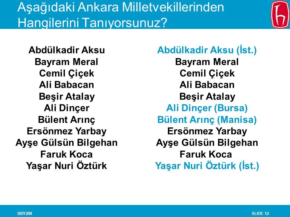SLIDE 12BBY208 Aşağıdaki Ankara Milletvekillerinden Hangilerini Tanıyorsunuz.