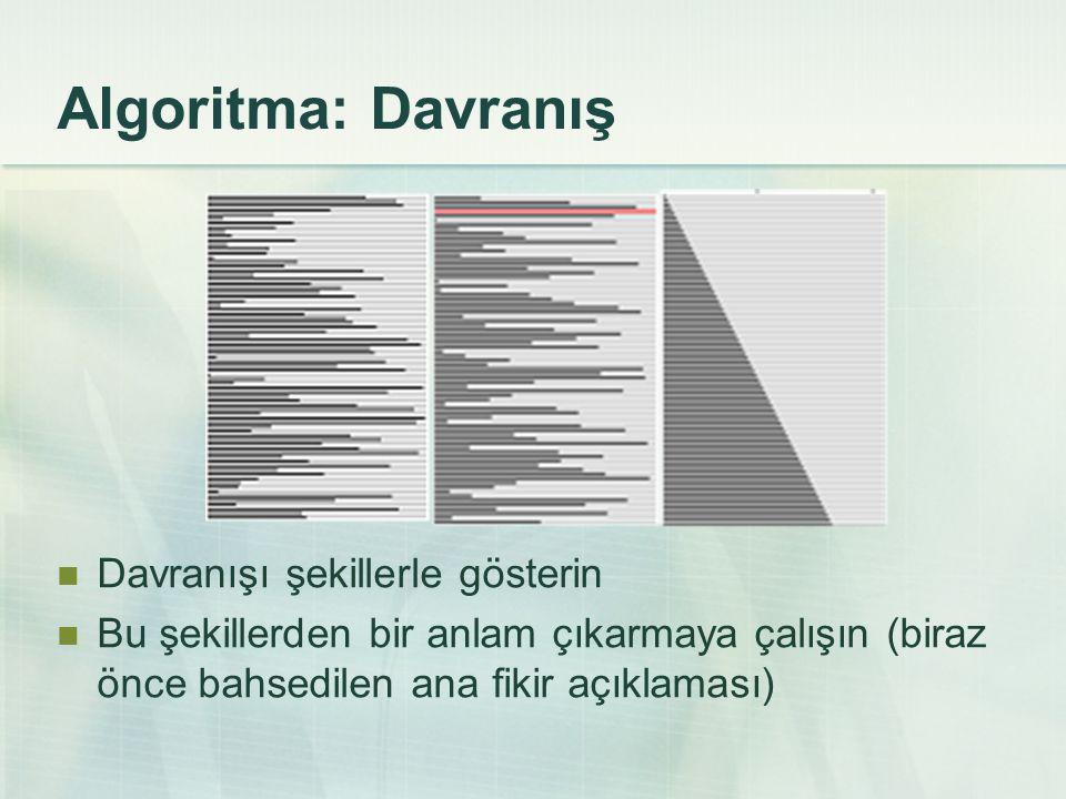 Algoritma: Davranış Davranışı şekillerle gösterin Bu şekillerden bir anlam çıkarmaya çalışın (biraz önce bahsedilen ana fikir açıklaması)