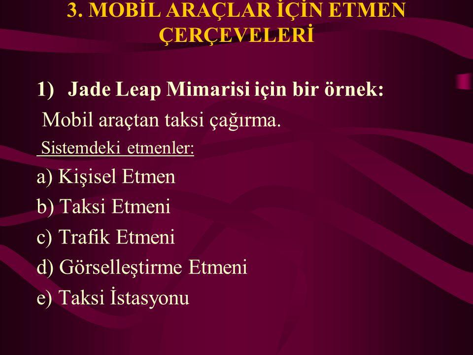 3. MOBİL ARAÇLAR İÇİN ETMEN ÇERÇEVELERİ 1)Jade Leap Mimarisi için bir örnek: Mobil araçtan taksi çağırma. Sistemdeki etmenler: a) Kişisel Etmen b) Tak