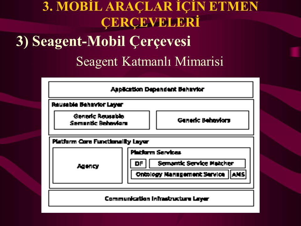 3. MOBİL ARAÇLAR İÇİN ETMEN ÇERÇEVELERİ 3) Seagent-Mobil Çerçevesi Seagent Katmanlı Mimarisi