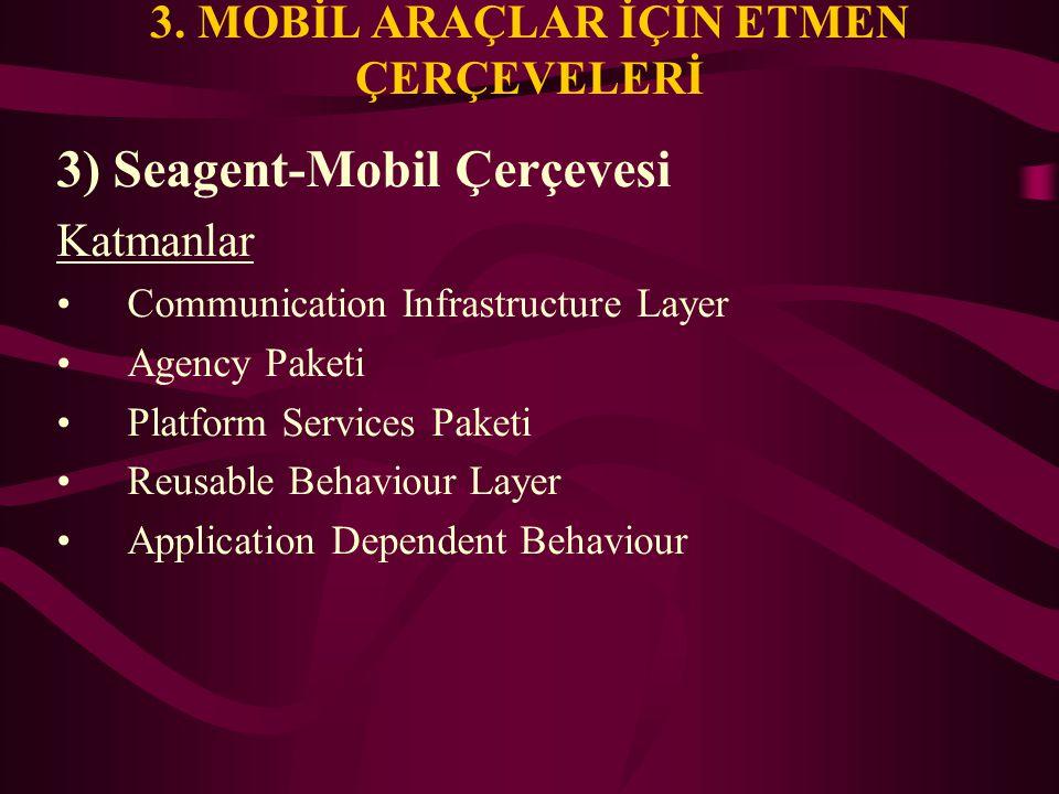 3. MOBİL ARAÇLAR İÇİN ETMEN ÇERÇEVELERİ 3) Seagent-Mobil Çerçevesi Katmanlar Communication Infrastructure Layer Agency Paketi Platform Services Paketi