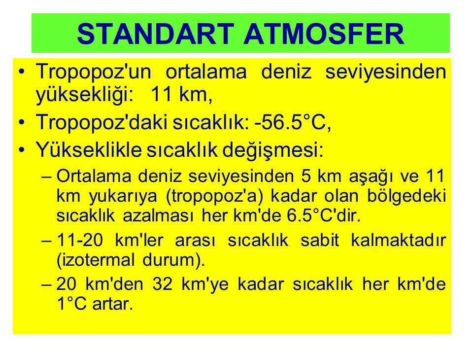 STANDART ATMOSFER Tropopoz'un ortalama deniz seviyesinden yüksekliği: 11 km, Tropopoz'daki sıcaklık: -56.5°C, Yükseklikle sıcaklık değişmesi: –Ortalam