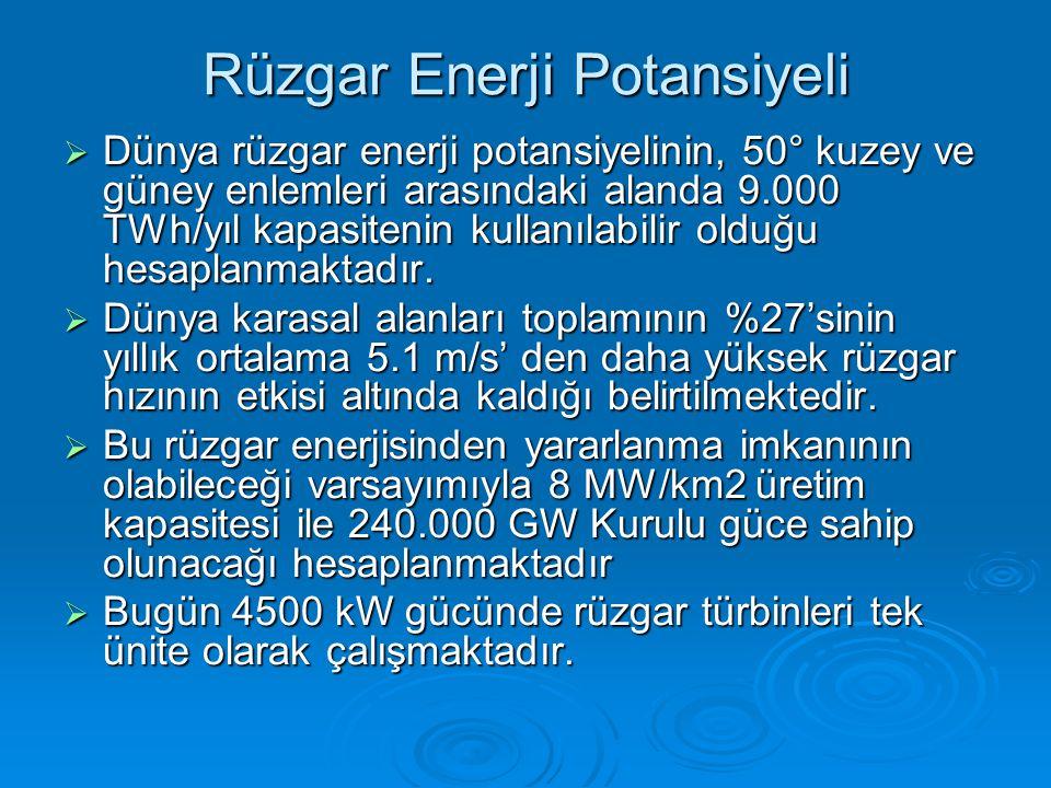 Rüzgar Enerji Potansiyeli  Dünya rüzgar enerji potansiyelinin, 50° kuzey ve güney enlemleri arasındaki alanda 9.000 TWh/yıl kapasitenin kullanılabilir olduğu hesaplanmaktadır.