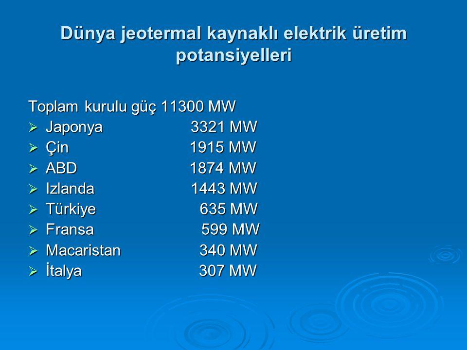 Dünya jeotermal kaynaklı elektrik üretim potansiyelleri Toplam kurulu güç 11300 MW  Japonya 3321 MW  Çin 1915 MW  ABD 1874 MW  Izlanda 1443 MW  Türkiye 635 MW  Fransa 599 MW  Macaristan 340 MW  İtalya 307 MW