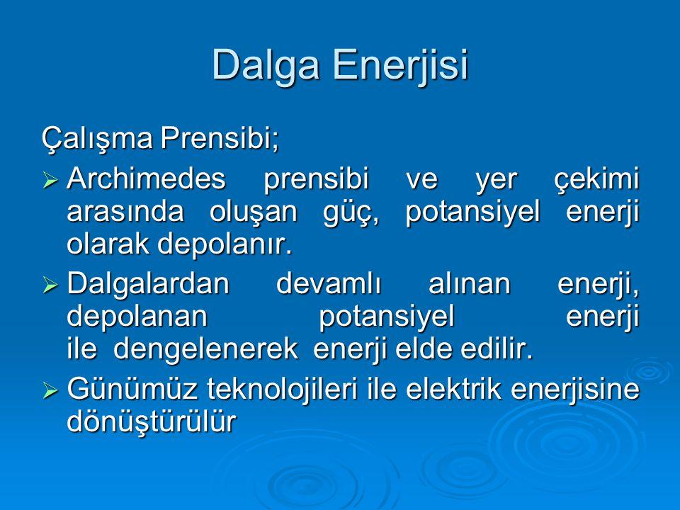 Dalga Enerjisi Çalışma Prensibi;  Archimedes prensibi ve yer çekimi arasında oluşan güç, potansiyel enerji olarak depolanır.