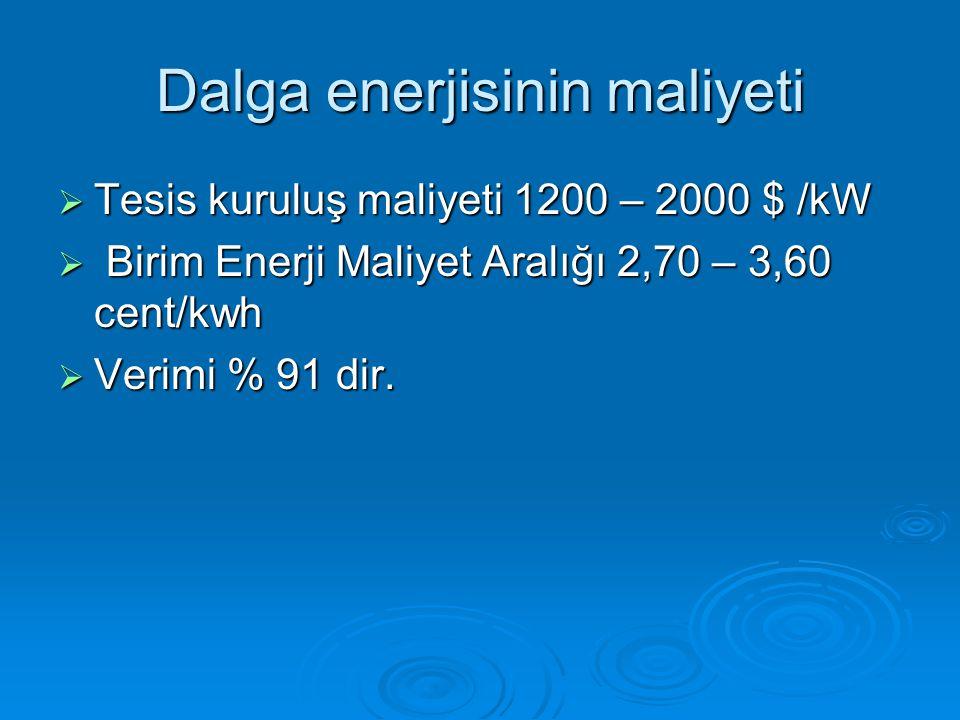 Dalga enerjisinin maliyeti  Tesis kuruluş maliyeti 1200 – 2000 $ /kW  Birim Enerji Maliyet Aralığı 2,70 – 3,60 cent/kwh  Verimi % 91 dir.
