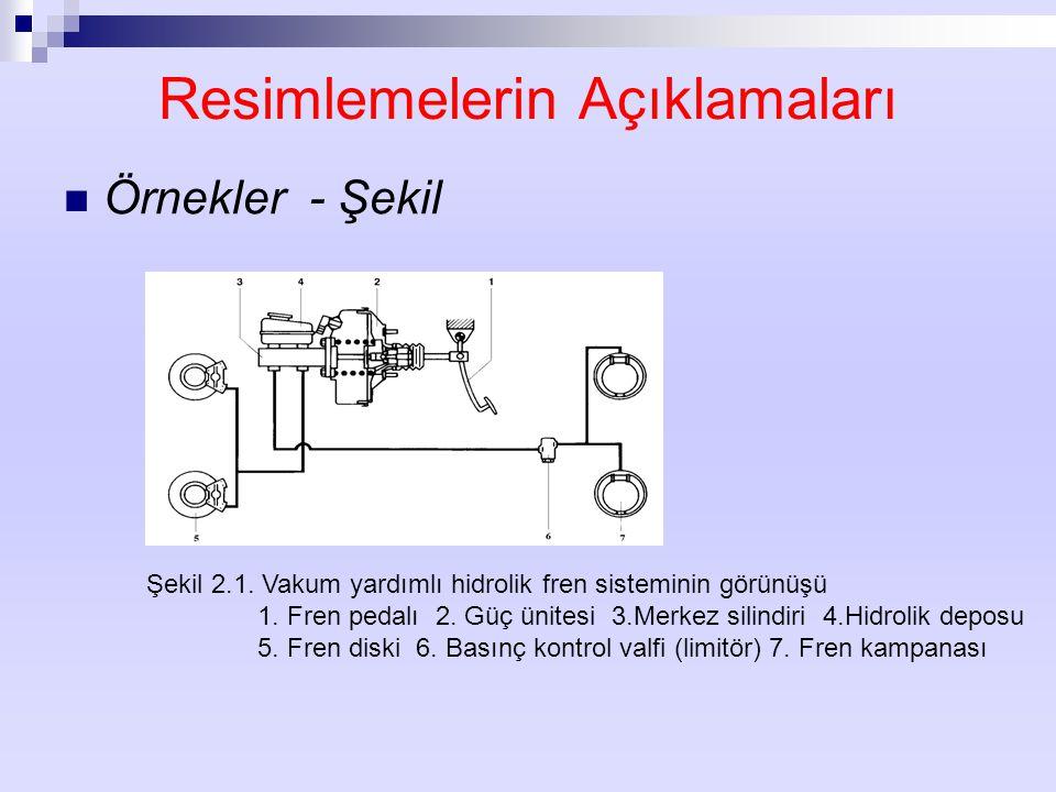 Resimlemelerin Açıklamaları Örnekler - Şekil Şekil 2.1. Vakum yardımlı hidrolik fren sisteminin görünüşü 1. Fren pedalı 2. Güç ünitesi 3.Merkez silind