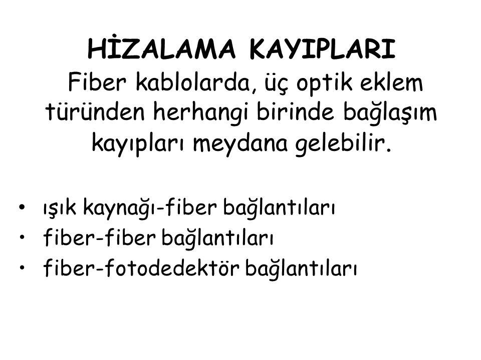 HİZALAMA KAYIPLARI Fiber kablolarda, üç optik eklem türünden herhangi birinde bağlaşım kayıpları meydana gelebilir.