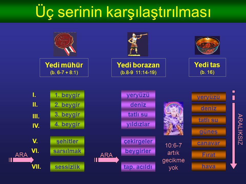 Üç serinin karşılaştırılması Yedi mühür (b.6-7 + 8:1) Yedi borazan (b.8-9 11:14-19) Yedi tas (b.
