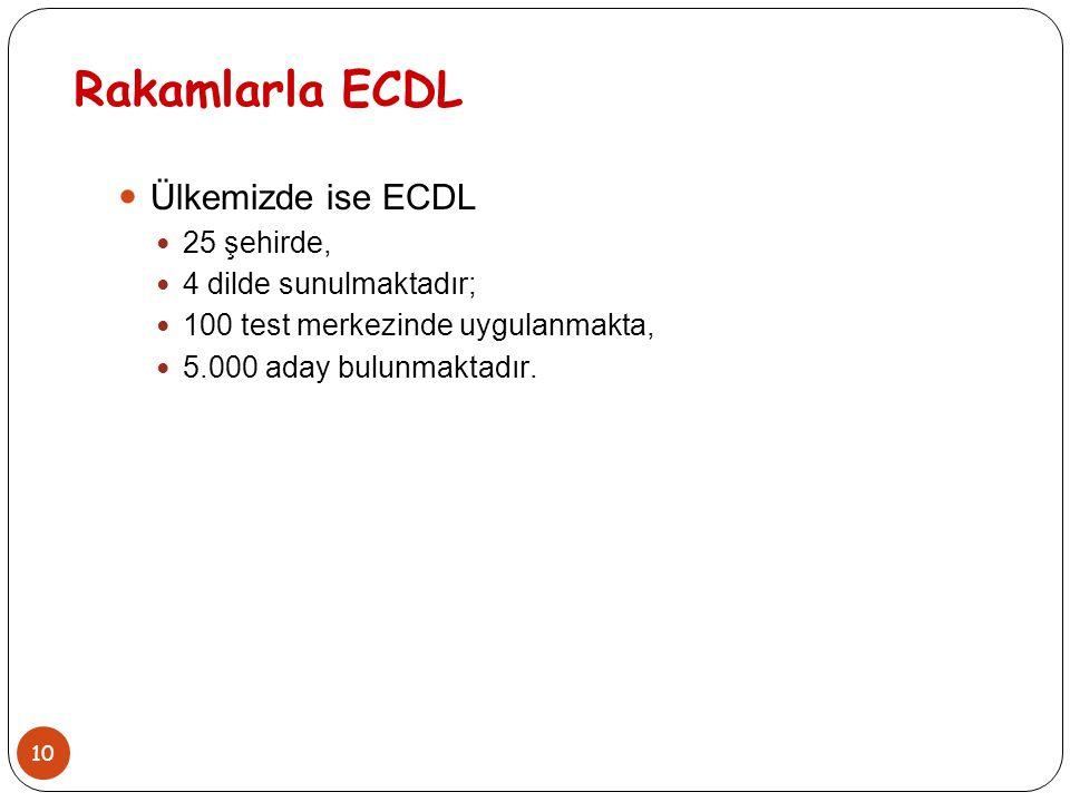 10 Rakamlarla ECDL Ülkemizde ise ECDL 25 şehirde, 4 dilde sunulmaktadır; 100 test merkezinde uygulanmakta, 5.000 aday bulunmaktadır.