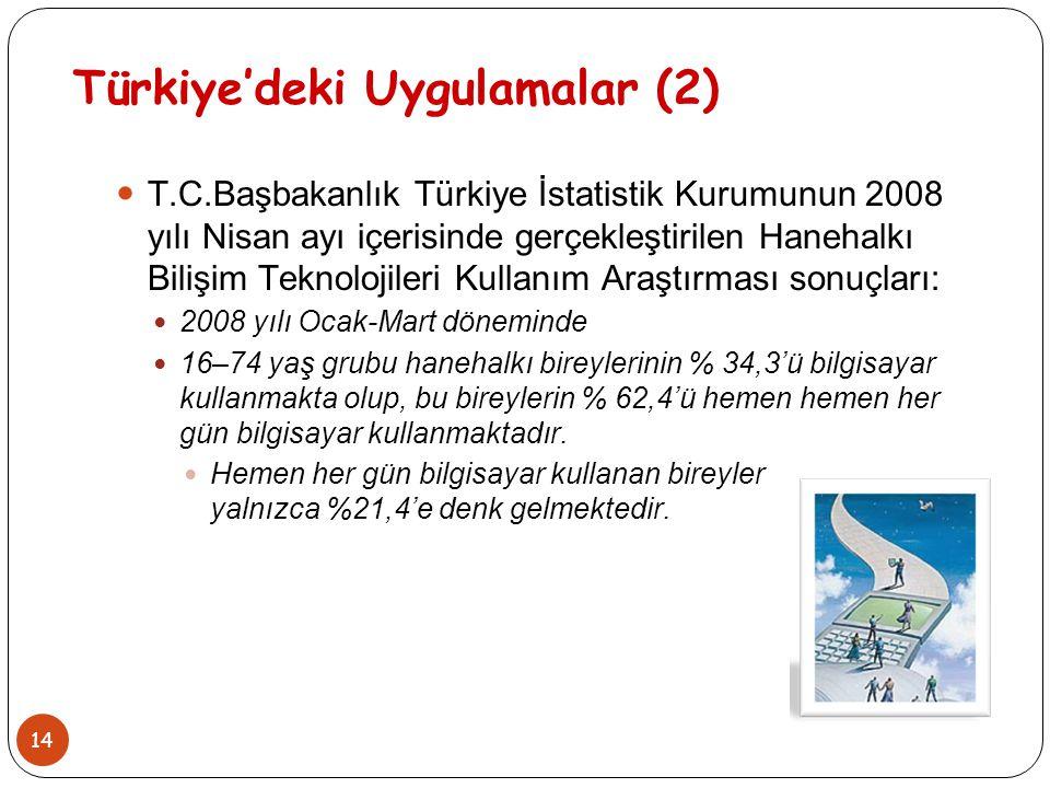 14 Türkiye'deki Uygulamalar (2) T.C.Başbakanlık Türkiye İstatistik Kurumunun 2008 yılı Nisan ayı içerisinde gerçekleştirilen Hanehalkı Bilişim Teknolo