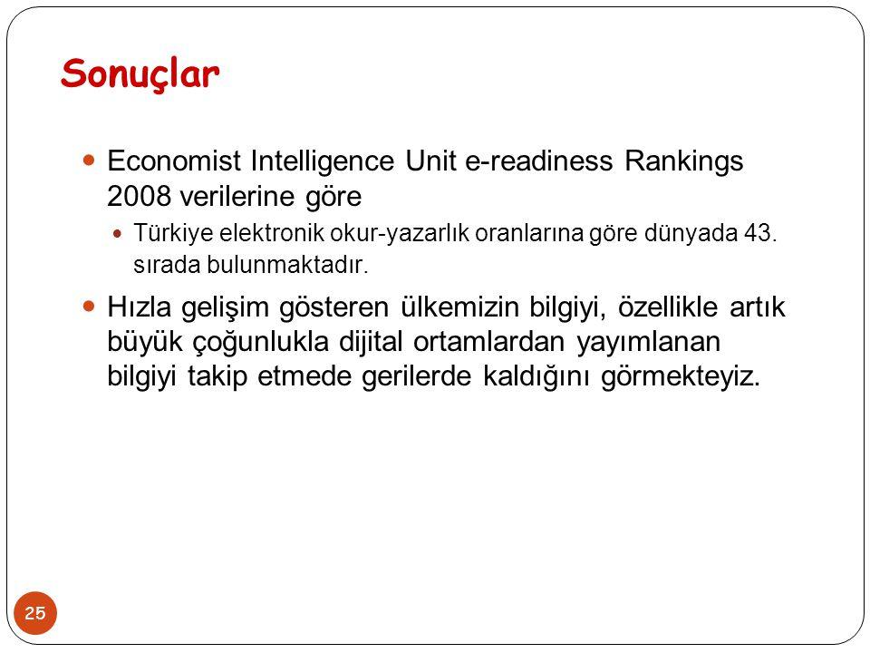 25 Sonuçlar Economist Intelligence Unit e-readiness Rankings 2008 verilerine göre Türkiye elektronik okur-yazarlık oranlarına göre dünyada 43. sırada