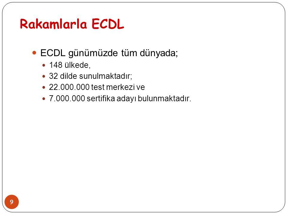 20 Bilgisayar Okur-Yazarlığı Seferberliği Projesi Türkiye Bilişim Derneği (TBD), bilgisayar okuryazarlığı seferberliği adında bir proje başlatmıştır.