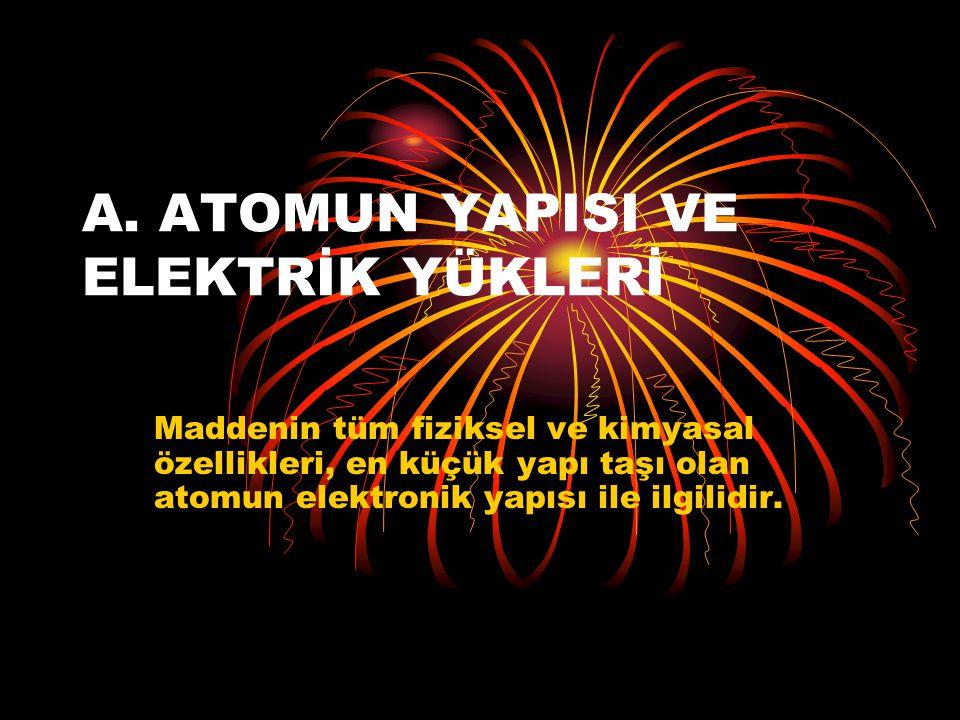 Metaller gibi elektriği ileten maddelere iletken madde denir, iletkenlerde elektronlar serbestçe hareket edebilir.