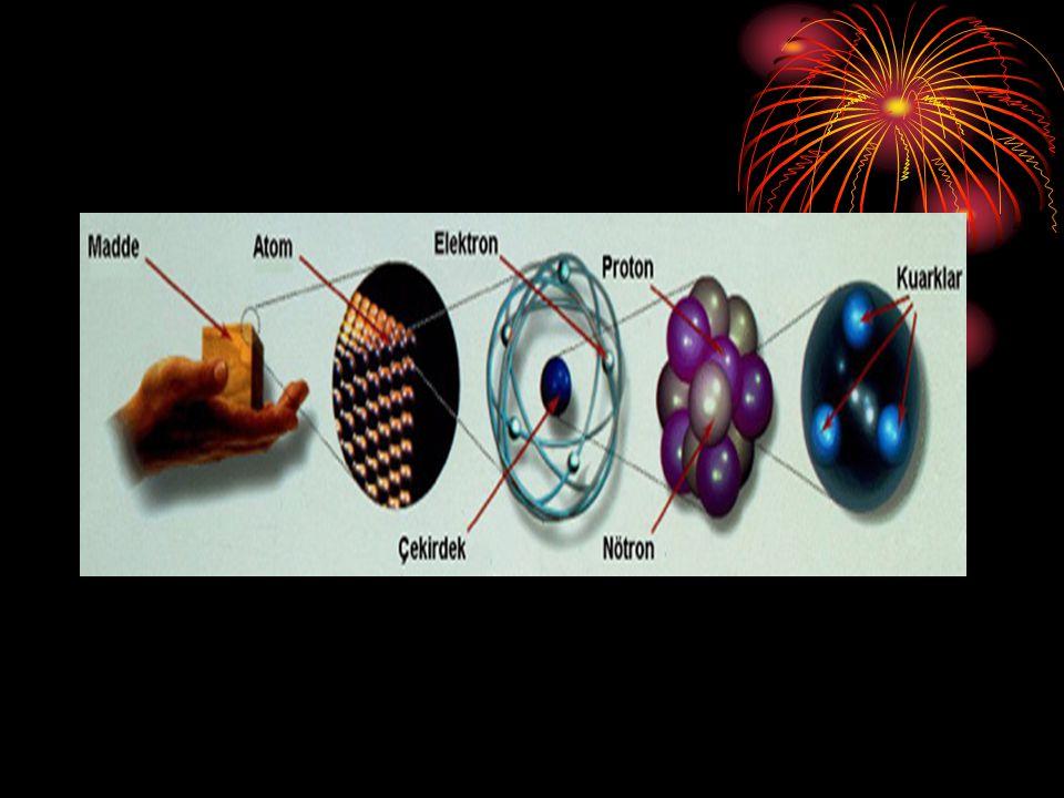 Elektriği ileten sulu çözeltilere de elektrolit denir.
