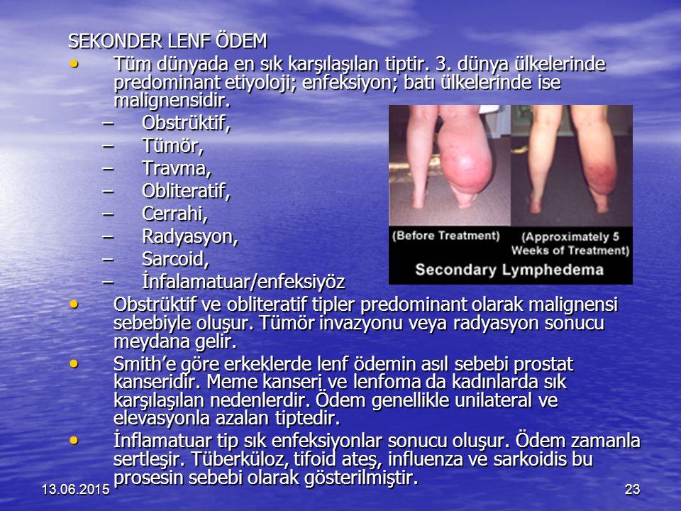 13.06.201523 SEKONDER LENF ÖDEM Tüm dünyada en sık karşılaşılan tiptir. 3. dünya ülkelerinde predominant etiyoloji; enfeksiyon; batı ülkelerinde ise m
