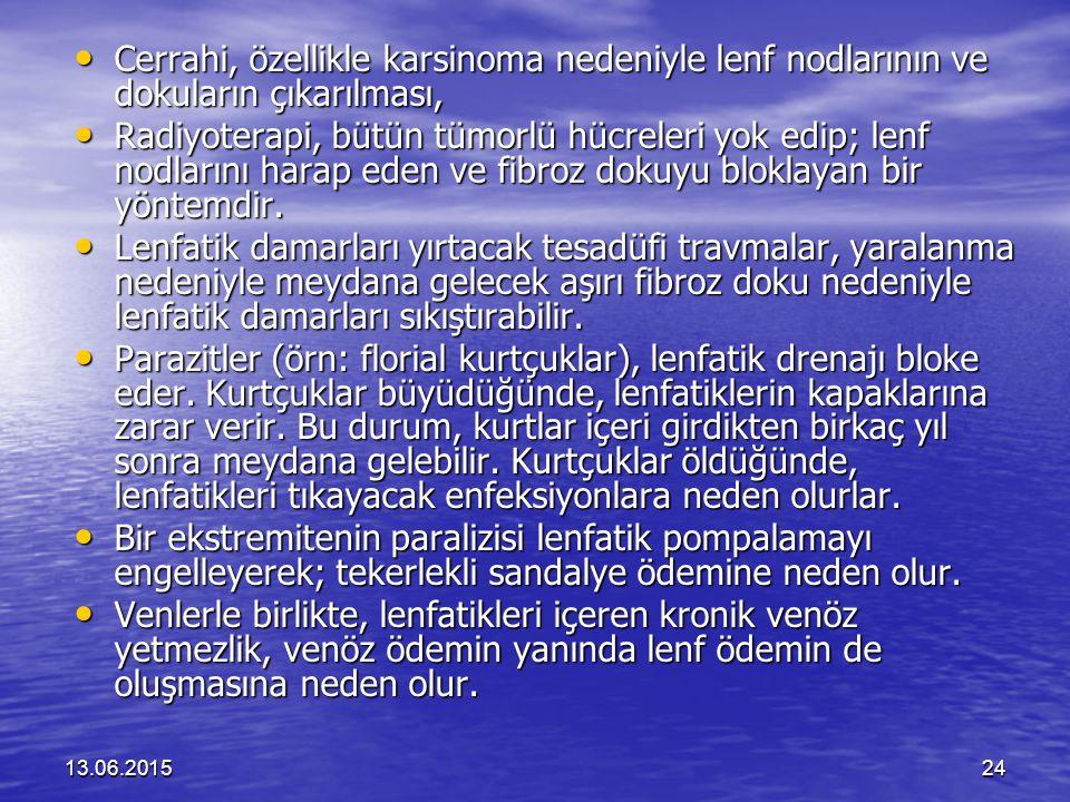 13.06.201524 Cerrahi, özellikle karsinoma nedeniyle lenf nodlarının ve dokuların çıkarılması, Cerrahi, özellikle karsinoma nedeniyle lenf nodlarının v