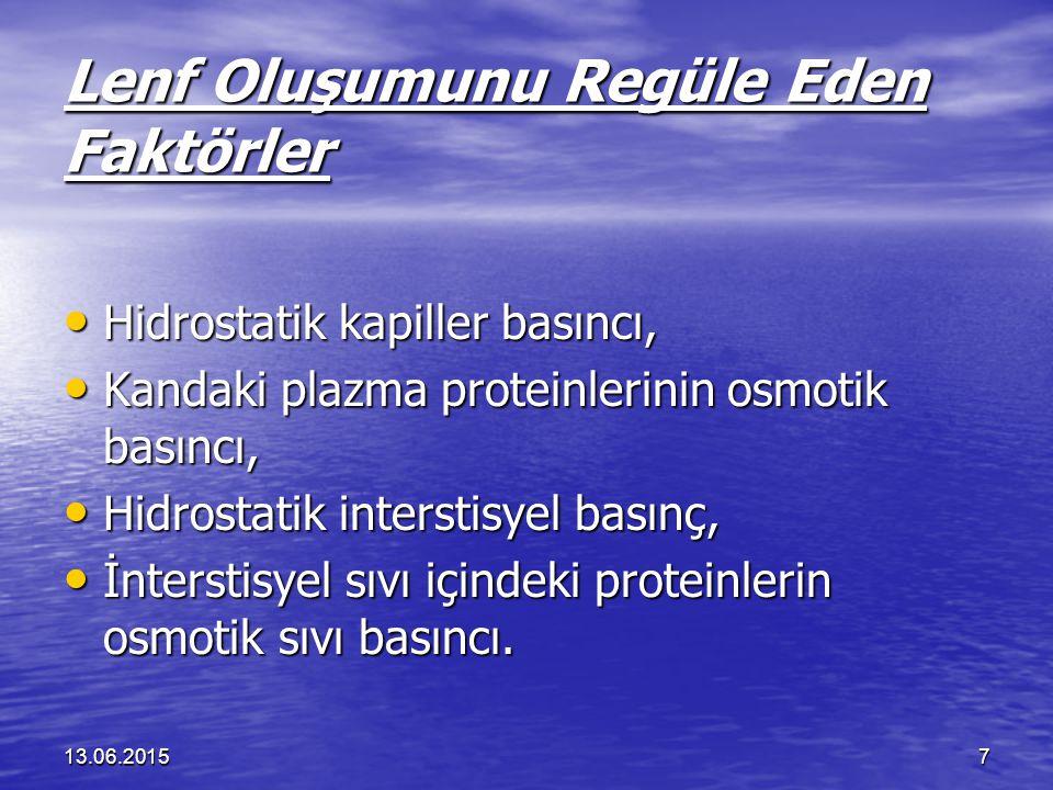 7 Lenf Oluşumunu Regüle Eden Faktörler Hidrostatik kapiller basıncı, Hidrostatik kapiller basıncı, Kandaki plazma proteinlerinin osmotik basıncı, Kand