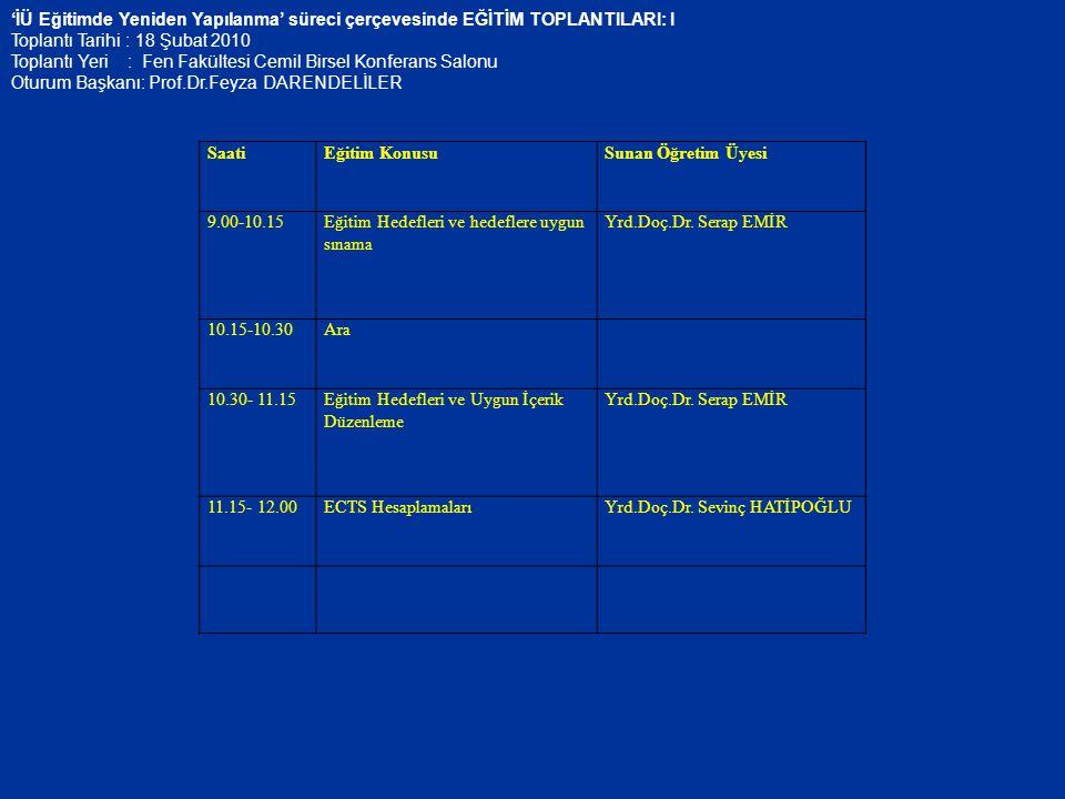 SaatiEğitim KonusuSunan Öğretim Üyesi 9.00-10.15Eğitim Hedefleri ve hedeflere uygun sınama Yrd.Doç.Dr.