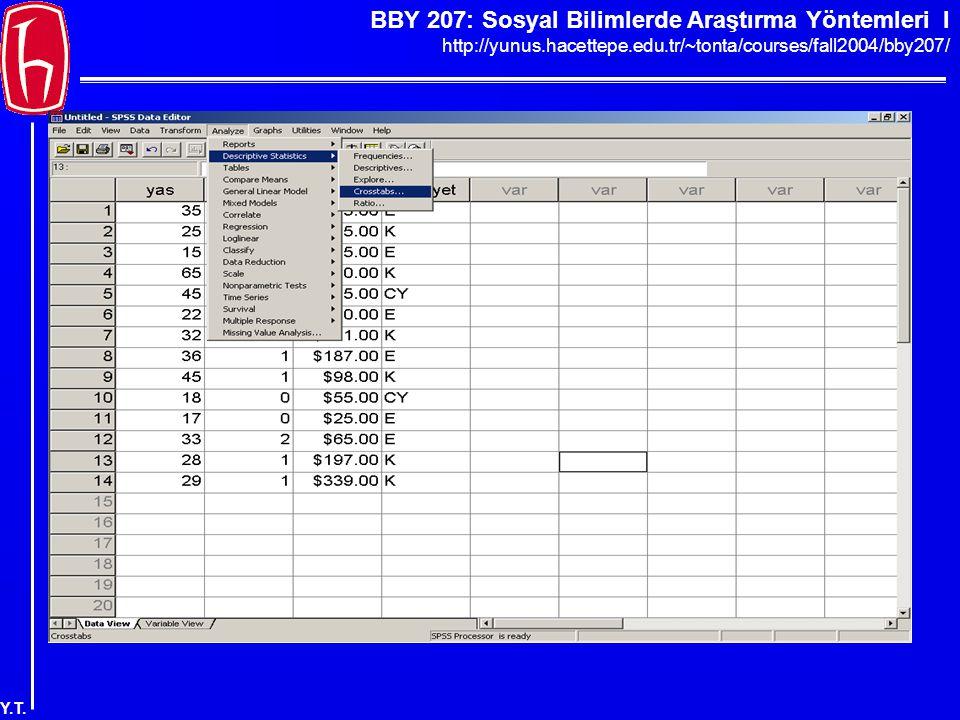 BBY 207: Sosyal Bilimlerde Araştırma Yöntemleri I http://yunus.hacettepe.edu.tr/~tonta/courses/fall2004/bby207/ Y.T.