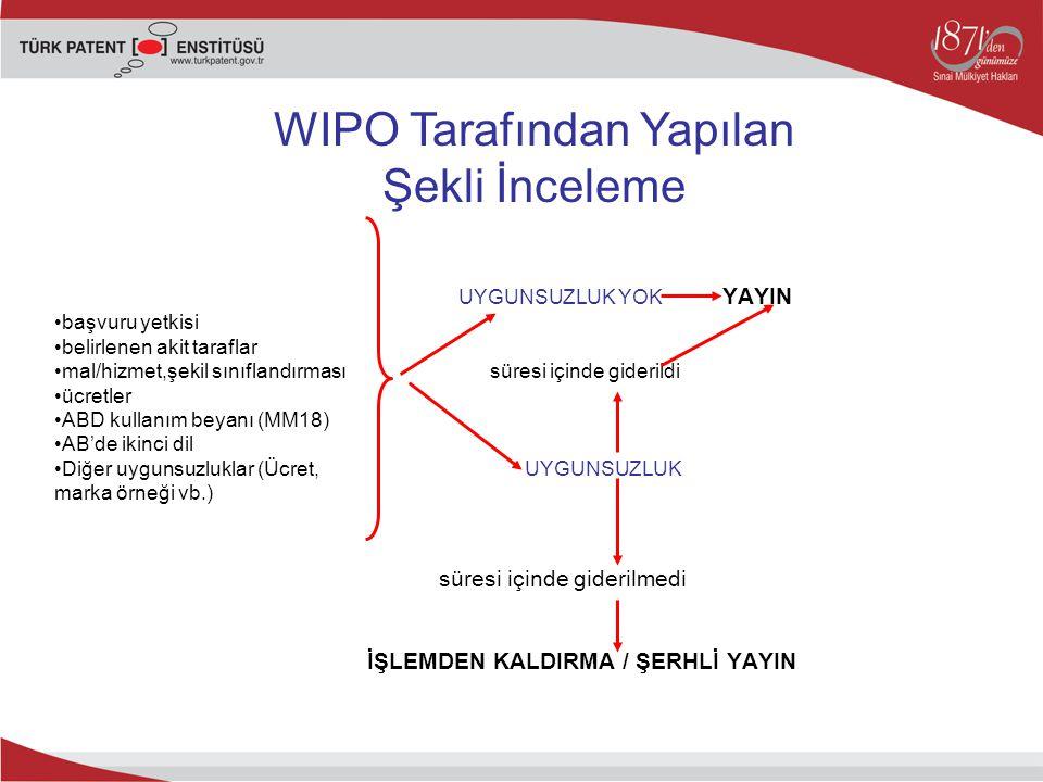 WIPO Tarafından Yapılan Şekli İnceleme UYGUNSUZLUK YOK YAYIN başvuru yetkisi belirlenen akit taraflar mal/hizmet,şekil sınıflandırması süresi içinde g