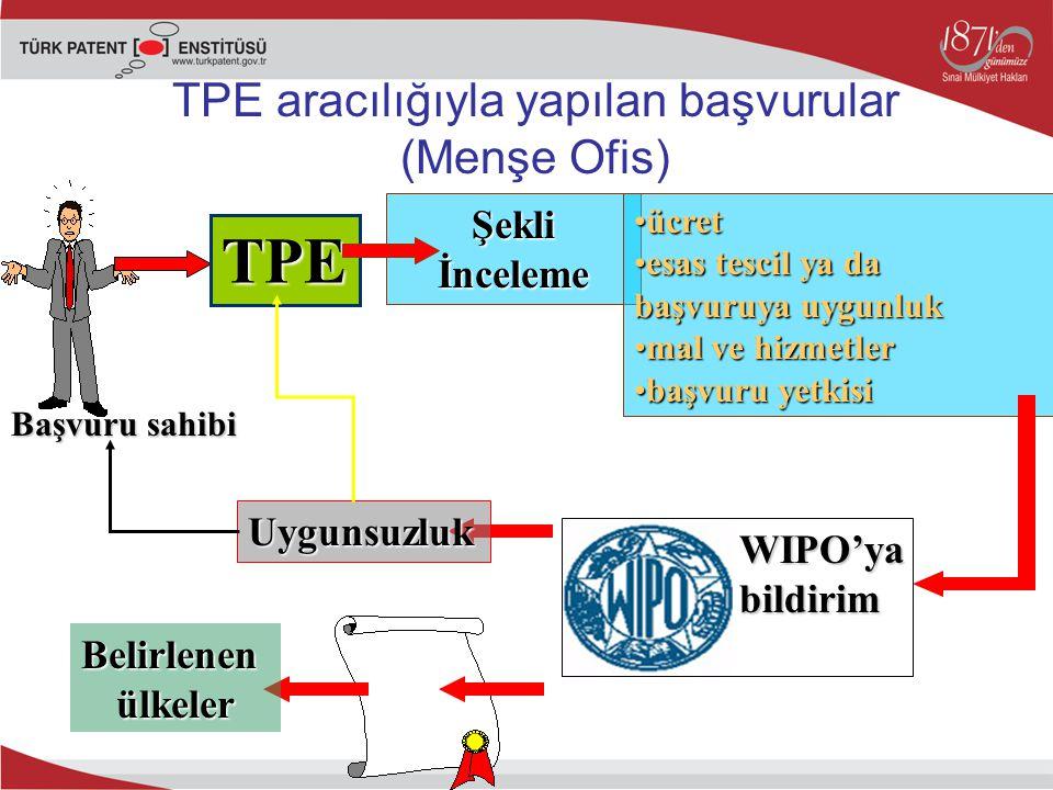TPE aracılığıyla yapılan başvurular (Menşe Ofis) Başvuru sahibi TPE Şekli İnceleme ücretücret esas tescil ya da başvuruya uygunlukesas tescil ya da ba