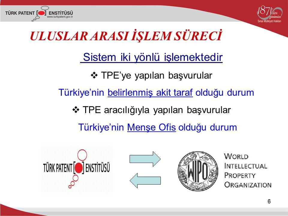 6 ULUSLAR ARASI İŞLEM SÜRECİ Sistem iki yönlü işlemektedir  TPE'ye yapılan başvurular Türkiye'nin belirlenmiş akit taraf olduğu durum  TPE aracılığı