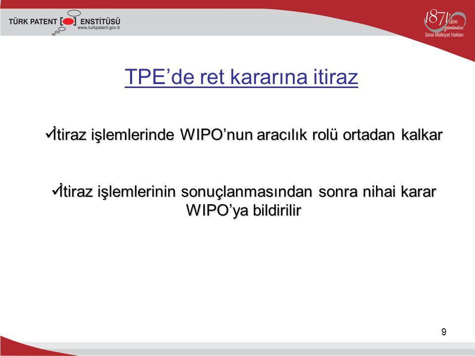 9 TPE'de ret kararına itiraz İtiraz işlemlerinde WIPO'nun aracılık rolü ortadan kalkar İtiraz işlemlerinde WIPO'nun aracılık rolü ortadan kalkar İtira