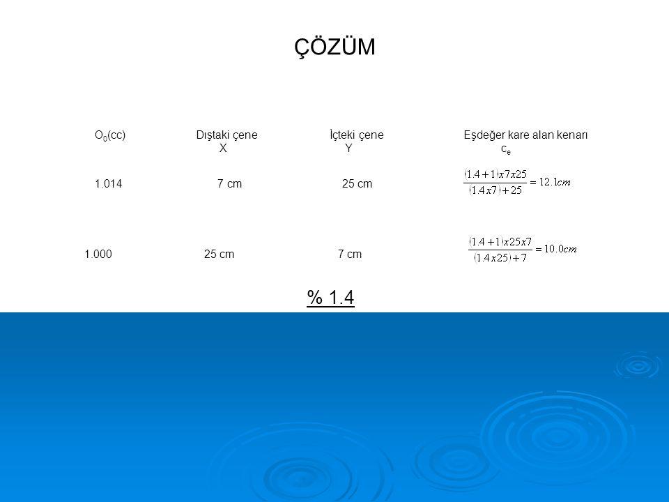 O 0 (cc)Dıştaki çeneİçteki çeneEşdeğer kare alan kenarı X Y c e 1.014 7 cm 25 cm 1.000 25 cm 7 cm % 1.4 ÇÖZÜM