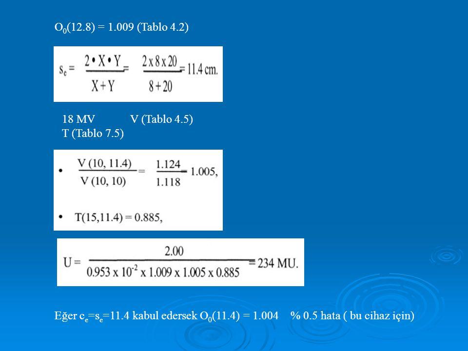 O 0 (12.8) = 1.009 (Tablo 4.2) 18 MV V (Tablo 4.5) T (Tablo 7.5) Eğer c e =s e =11.4 kabul edersek O 0 (11.4) = 1.004 % 0.5 hata ( bu cihaz için)