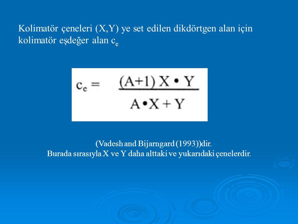 Kolimatör çeneleri (X,Y) ye set edilen dikdörtgen alan için kolimatör eşdeğer alan c e (Vadesh and Bijarngard (1993))dir.