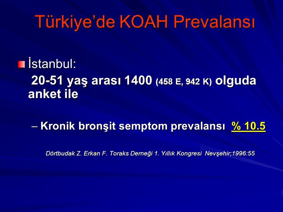 Türkiye'de KOAH Prevalansı İstanbul: 20-51 yaş arası 1400 (458 E, 942 K) olguda anket ile 20-51 yaş arası 1400 (458 E, 942 K) olguda anket ile –Kronik