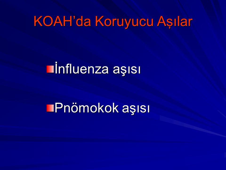 KOAH'da Koruyucu Aşılar İnfluenza aşısı Pnömokok aşısı
