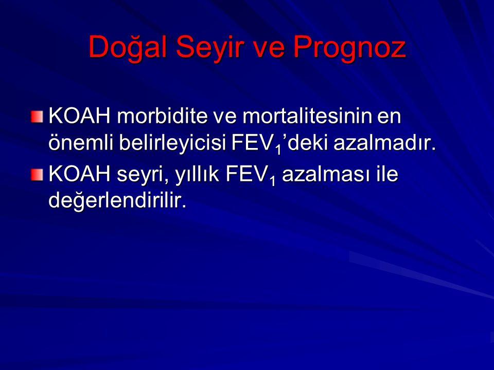 Doğal Seyir ve Prognoz KOAH morbidite ve mortalitesinin en önemli belirleyicisi FEV 1 'deki azalmadır. KOAH seyri, yıllık FEV 1 azalması ile değerlend