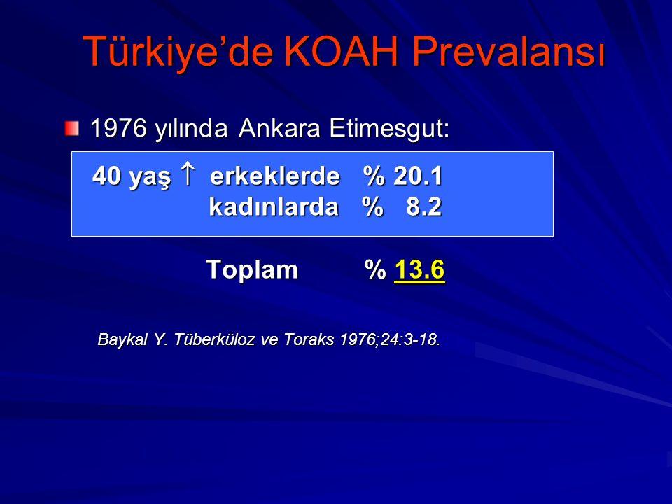 Türkiye'de KOAH Prevalansı 1976 yılında Ankara Etimesgut: 40 yaş  erkeklerde % 20.1 40 yaş  erkeklerde % 20.1 kadınlarda % 8.2 kadınlarda % 8.2 Topl