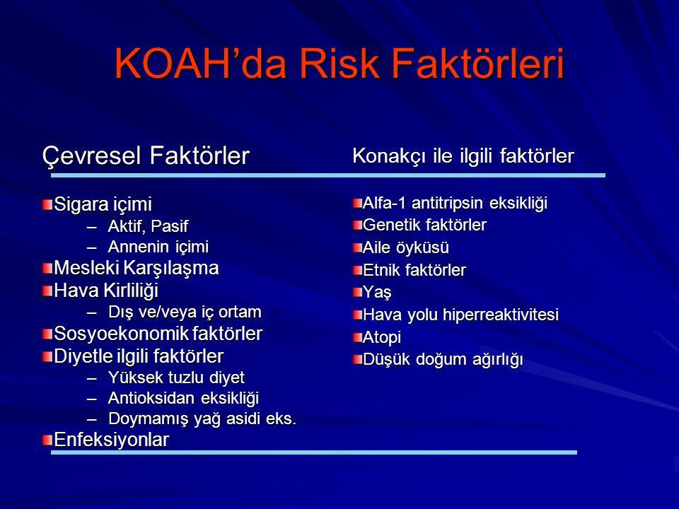 KOAH'da Risk Faktörleri Çevresel Faktörler Sigara içimi –Aktif, Pasif –Annenin içimi Mesleki Karşılaşma Hava Kirliliği –Dış ve/veya iç ortam Sosyoekon