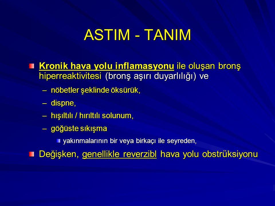 ASTIM - TANIM Kronik hava yolu inflamasyonu ile oluşan bronş hiperreaktivitesi (bronş aşırı duyarlılığı) ve –nöbetler şeklinde öksürük, –dispne, –hışı