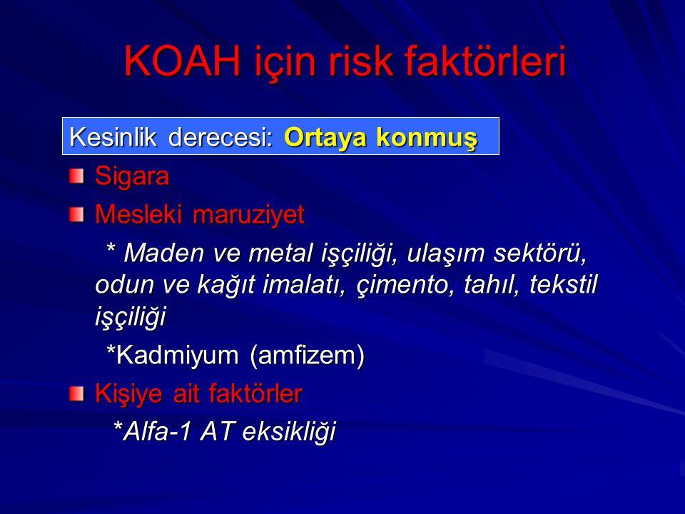KOAH için risk faktörleri Kesinlik derecesi: Ortaya konmuş Sigara Mesleki maruziyet * Maden ve metal işçiliği, ulaşım sektörü, odun ve kağıt imalatı,