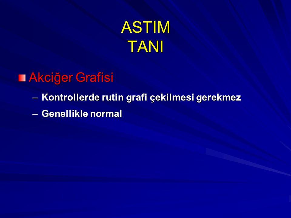 ASTIM TANI Akciğer Grafisi –Kontrollerde rutin grafi çekilmesi gerekmez –Genellikle normal