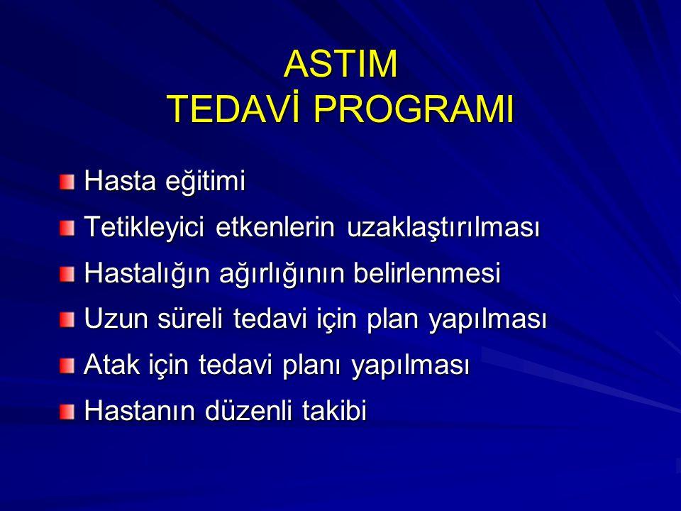 ASTIM TEDAVİ PROGRAMI Hasta eğitimi Tetikleyici etkenlerin uzaklaştırılması Hastalığın ağırlığının belirlenmesi Uzun süreli tedavi için plan yapılması