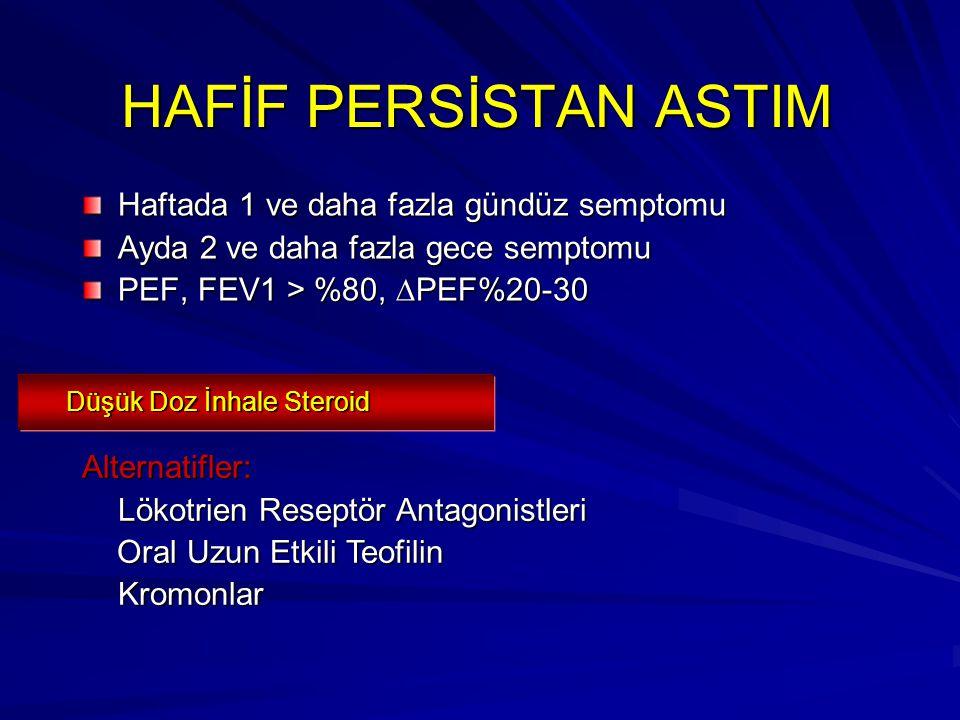 HAFİF PERSİSTAN ASTIM HAFİF PERSİSTAN ASTIM Haftada 1 ve daha fazla gündüz semptomu Ayda 2 ve daha fazla gece semptomu PEF, FEV1 > %80,  PEF%20-30 Dü