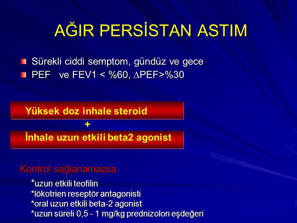 AĞIR PERSİSTAN ASTIM AĞIR PERSİSTAN ASTIM Sürekli ciddi semptom, gündüz ve gece PEF ve FEV1 %30 Kontrol sağlanamazsa * uzun etkili teofilin *lökotrien