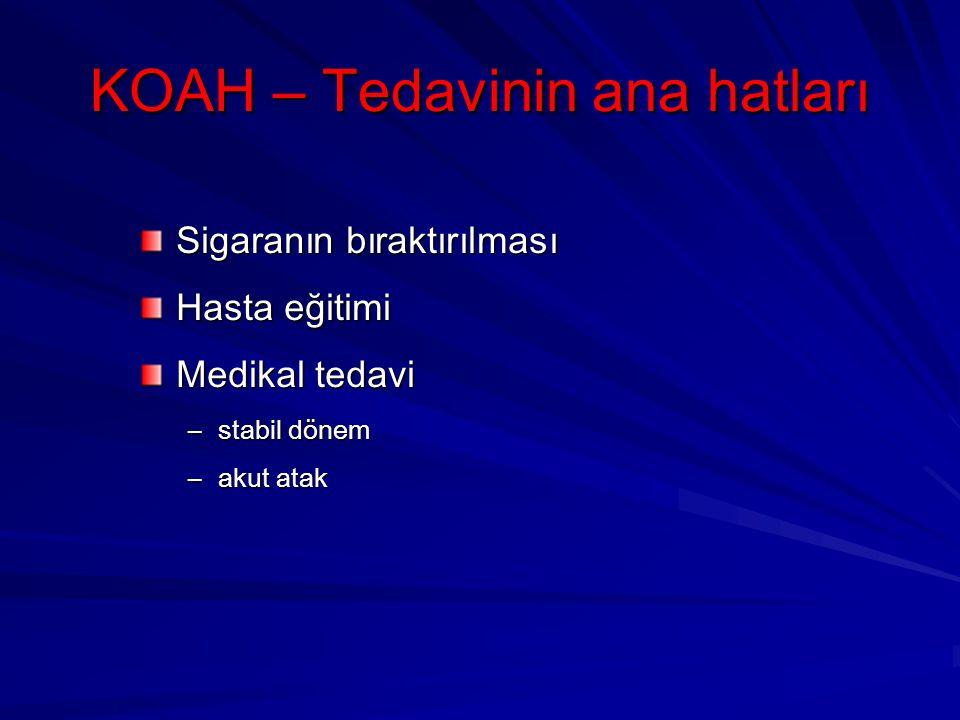 Sigaranın bıraktırılması Hasta eğitimi Medikal tedavi –stabil dönem –akut atak KOAH – Tedavinin ana hatları