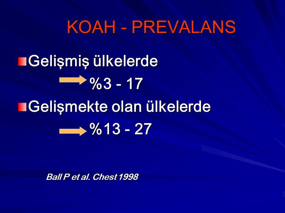 KOAH - PREVALANS Gelişmiş ülkelerde %3 - 17 %3 - 17 Gelişmekte olan ülkelerde %13 - 27 %13 - 27 Ball P et al. Chest 1998