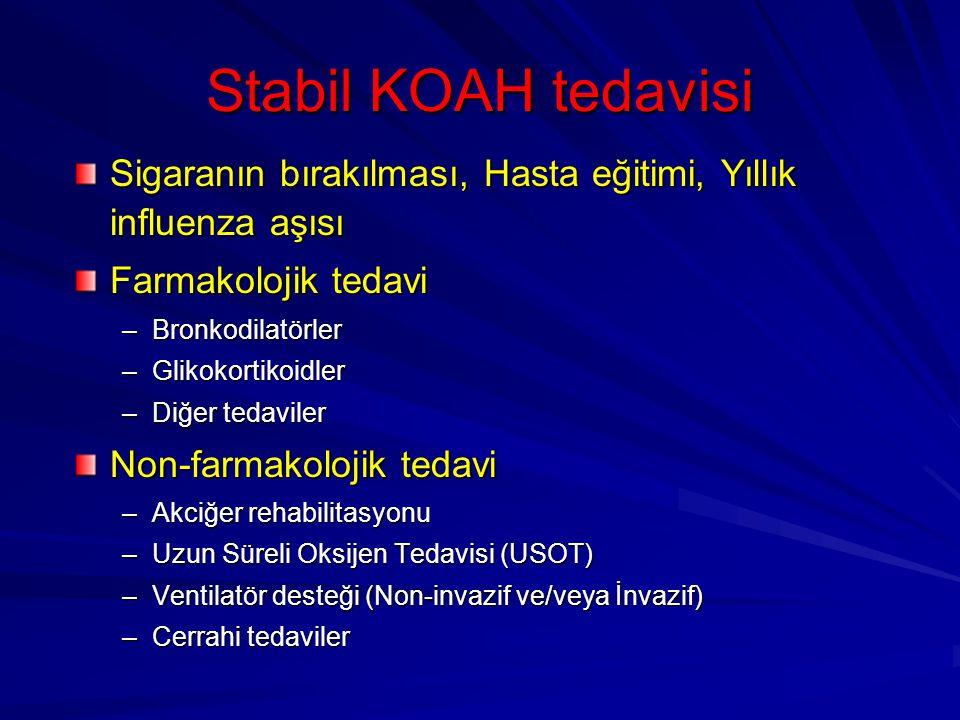 Stabil KOAH tedavisi Sigaranın bırakılması, Hasta eğitimi, Yıllık influenza aşısı Farmakolojik tedavi –Bronkodilatörler –Glikokortikoidler –Diğer teda