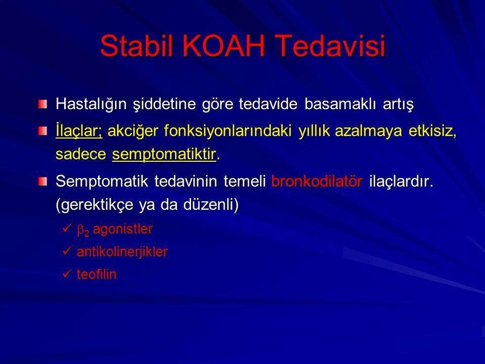 Stabil KOAH Tedavisi Hastalığın şiddetine göre tedavide basamaklı artış İlaçlar; akciğer fonksiyonlarındaki yıllık azalmaya etkisiz, sadece semptomati