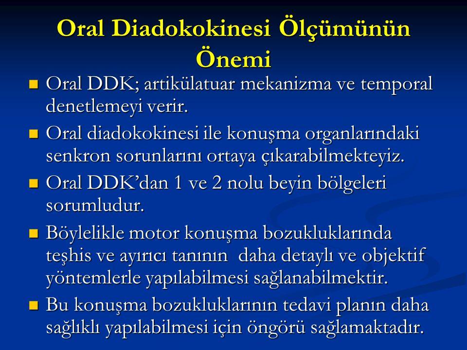 Neden DDK ölçümleri Yapılır? Diziatri ve alt birimlerinin, Diziatri ve alt birimlerinin, Apraksi'nin tanılarının daha detaylı yapılması Apraksi'nin ta