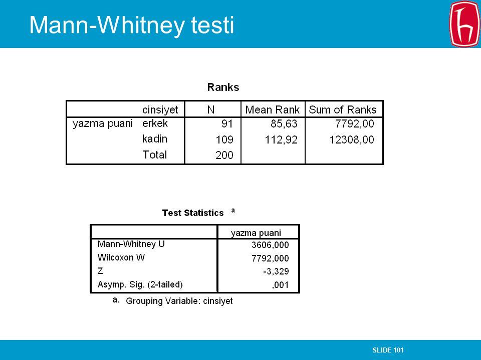 SLIDE 101 Mann-Whitney testi