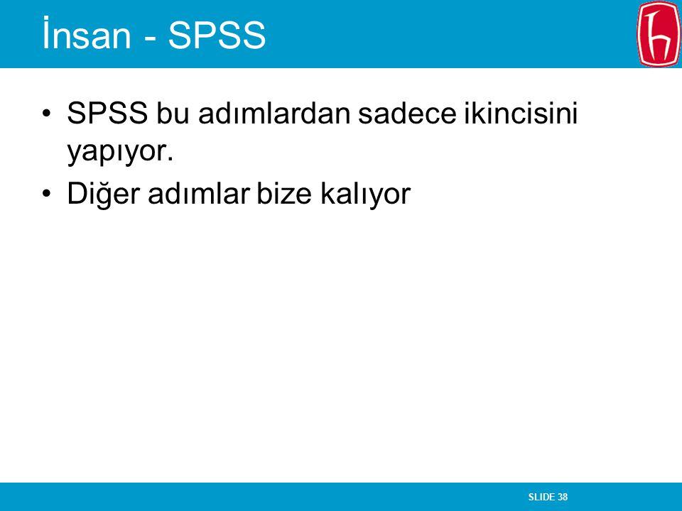 SLIDE 38 İnsan - SPSS SPSS bu adımlardan sadece ikincisini yapıyor. Diğer adımlar bize kalıyor